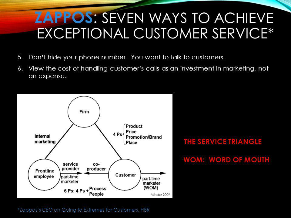 Zappos: Happiness in a Box Harvard Case Solution & Analysis