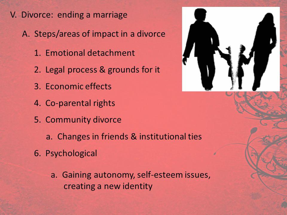 V. Divorce: ending a marriage