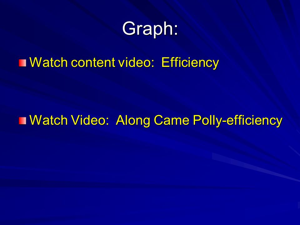 Graph: Watch content video: Efficiency
