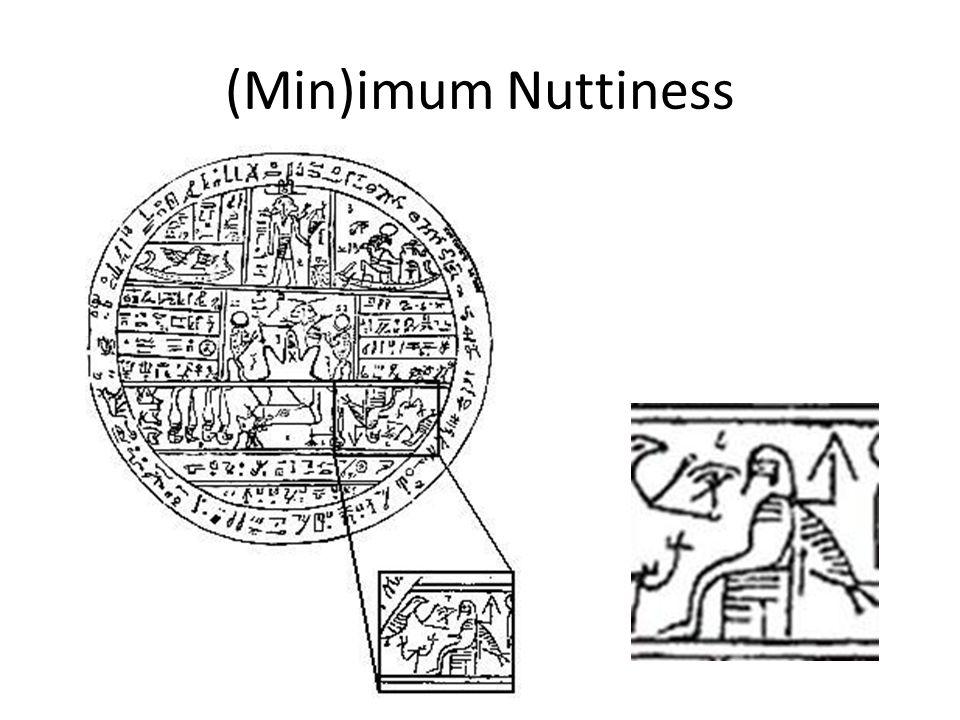 (Min)imum Nuttiness