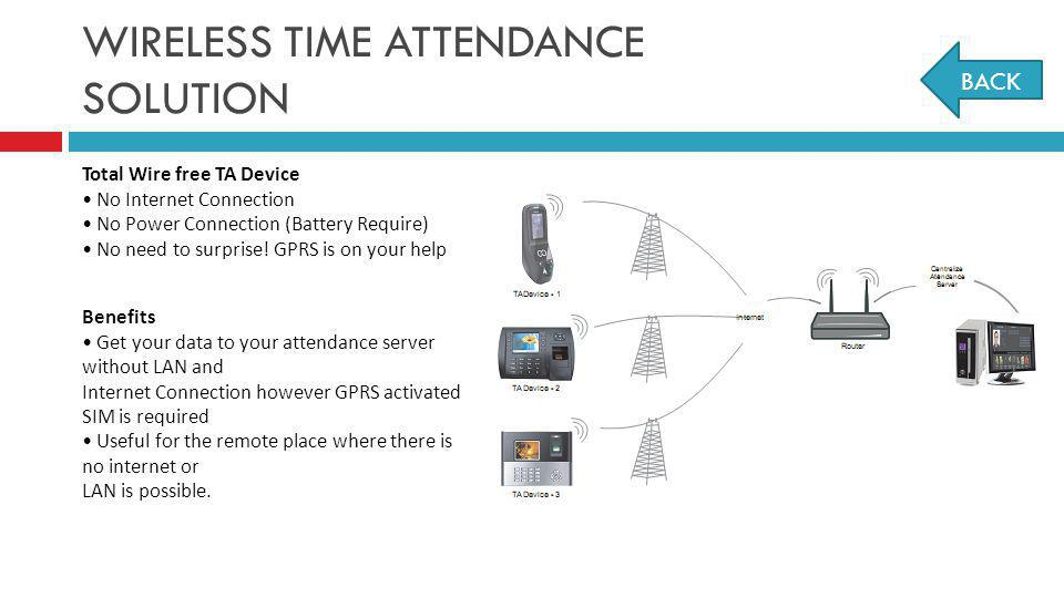 WIRELESS TIME ATTENDANCE SOLUTION