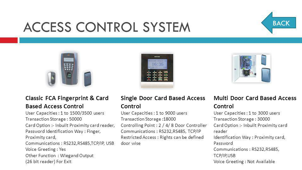 ACCESS CONTROL SYSTEM BACK