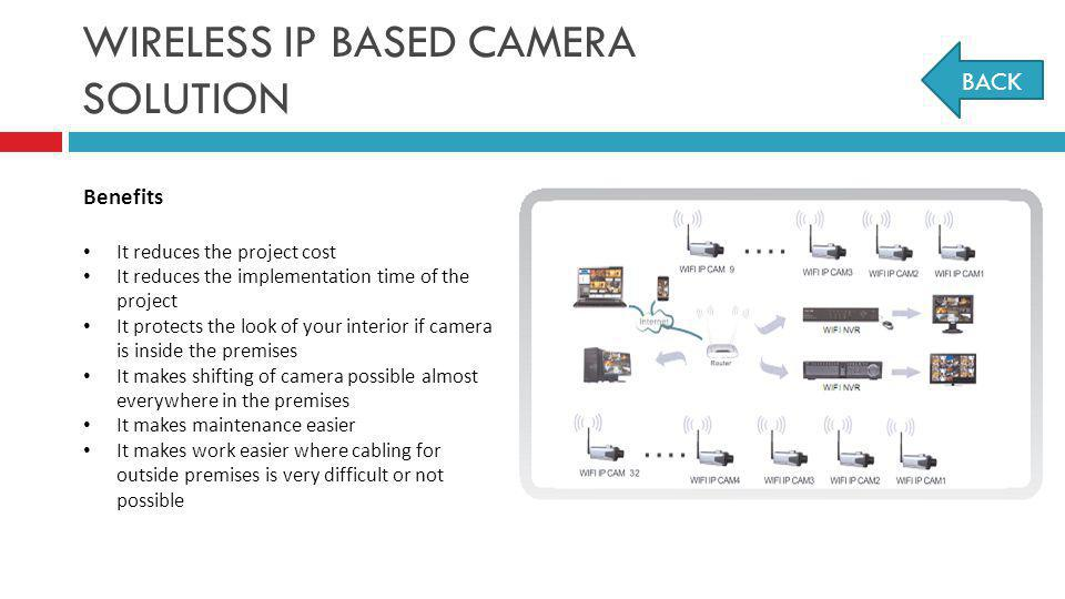 WIRELESS IP BASED CAMERA SOLUTION