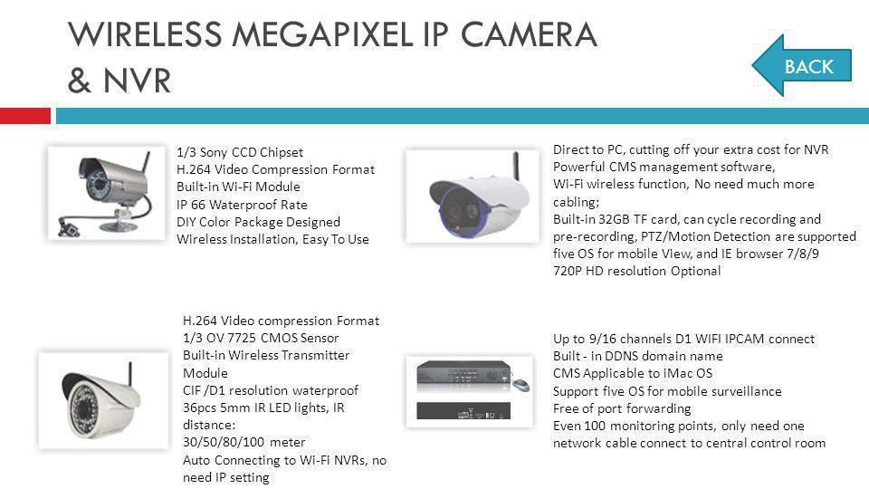 WIRELESS MEGAPIXEL IP CAMERA & NVR