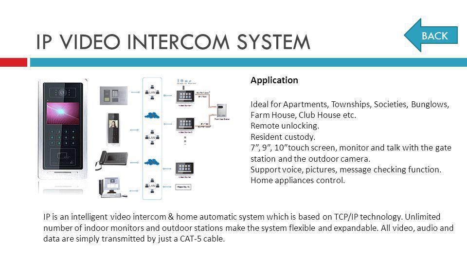 IP VIDEO INTERCOM SYSTEM