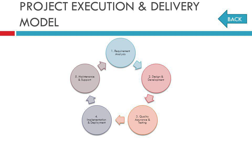 PROJECT EXECUTION & DELIVERY MODEL