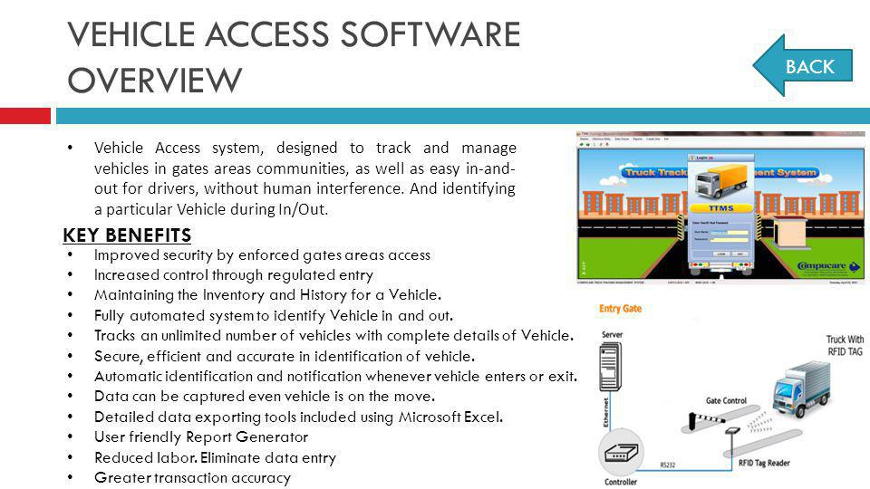 VEHICLE ACCESS SOFTWARE OVERVIEW