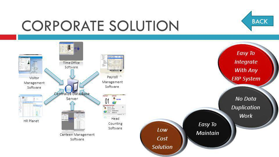 CORPORATE SOLUTION BACK Easy To Integrate With Any ERP System