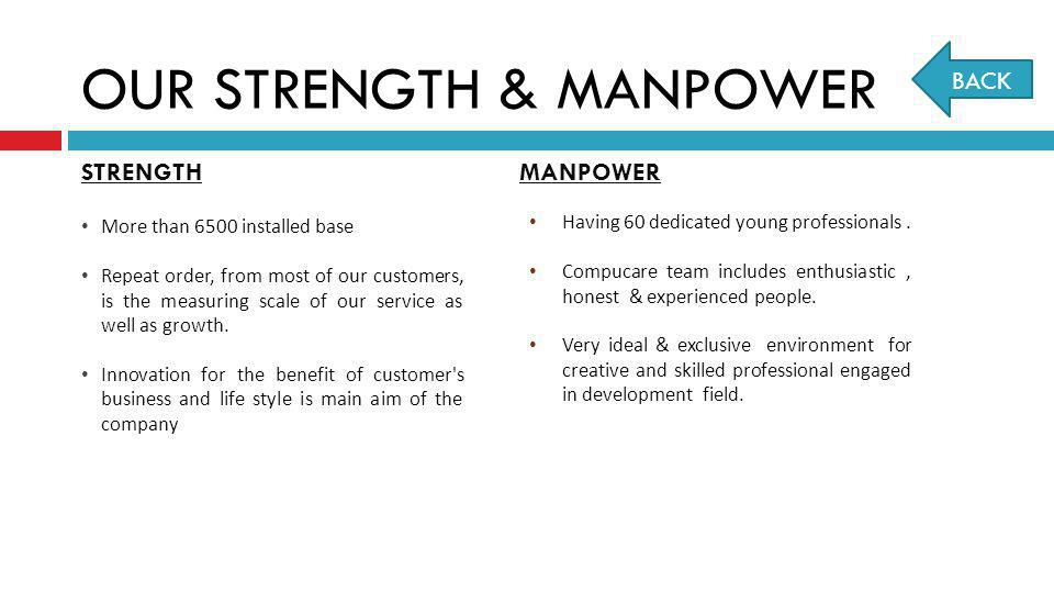 OUR STRENGTH & MANPOWER