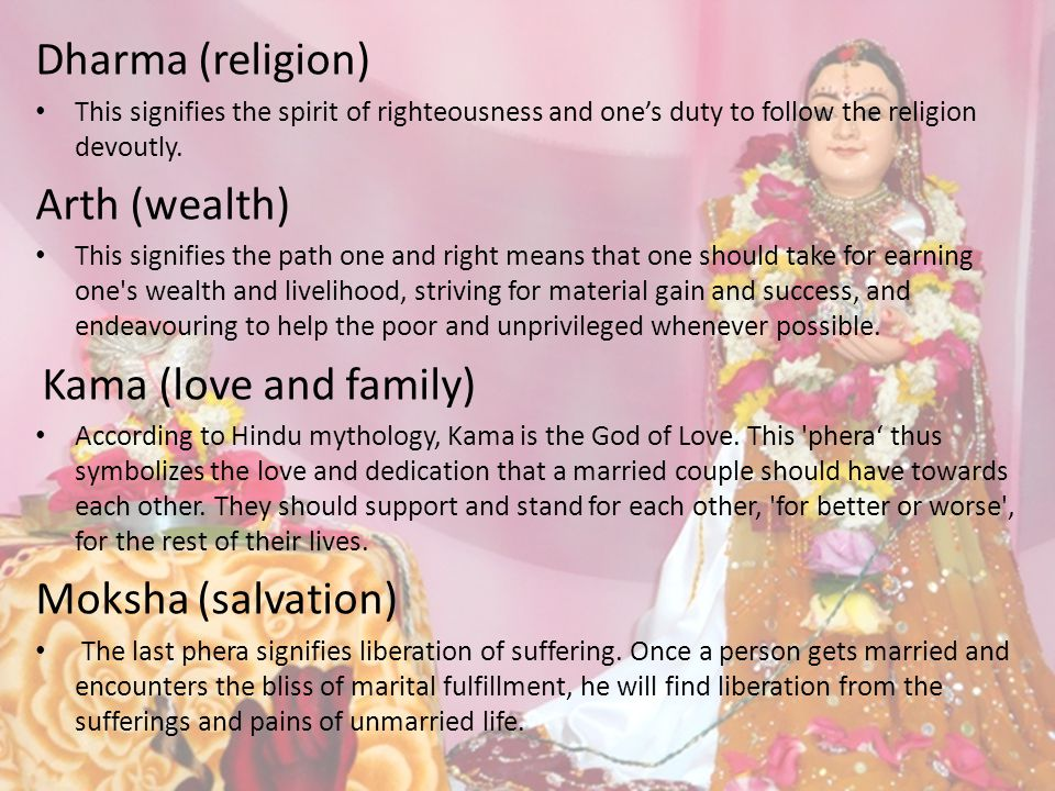 Dharma (religion) Arth (wealth) Moksha (salvation)