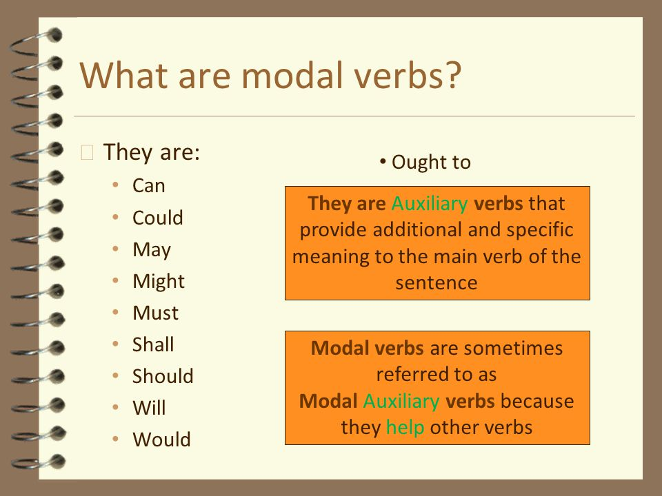 What are modal verbs They are: Ought to Can Could May