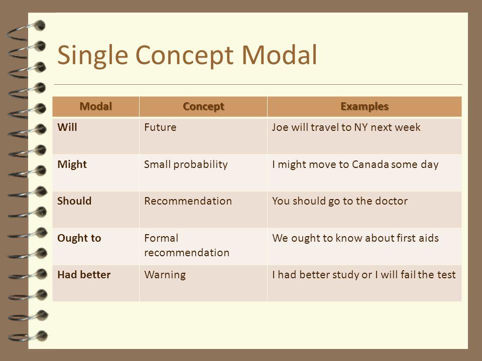 Single Concept Modal Modal Concept Examples Will Future