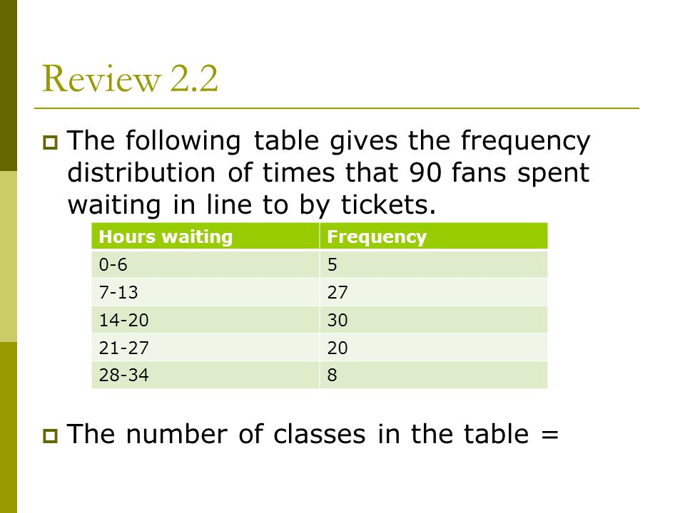 Review 2.2 The following table gives the frequency distribution of times that 90 fans spent waiting in line to by tickets.