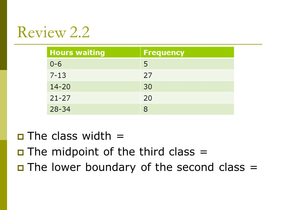 Review 2.2 The class width = The midpoint of the third class =