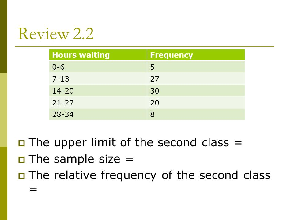 Review 2.2 The upper limit of the second class = The sample size =