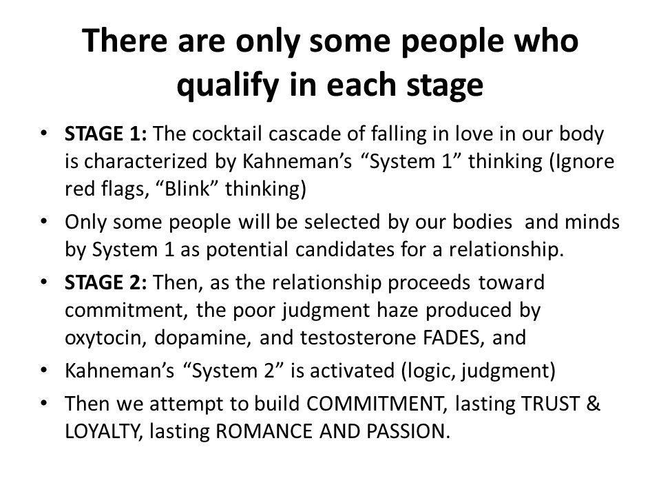 There are only some people who qualify in each stage