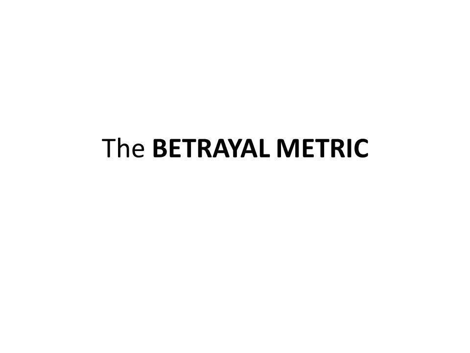 The BETRAYAL METRIC