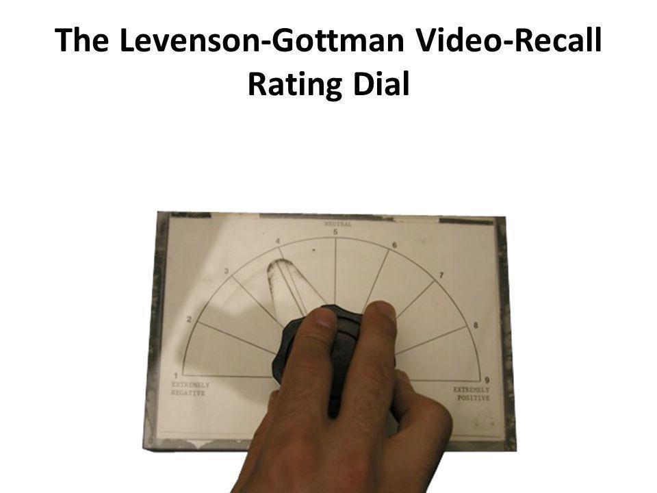 The Levenson-Gottman Video-Recall Rating Dial