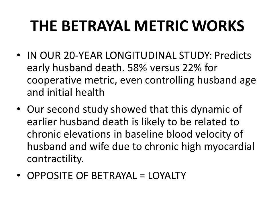 THE BETRAYAL METRIC WORKS