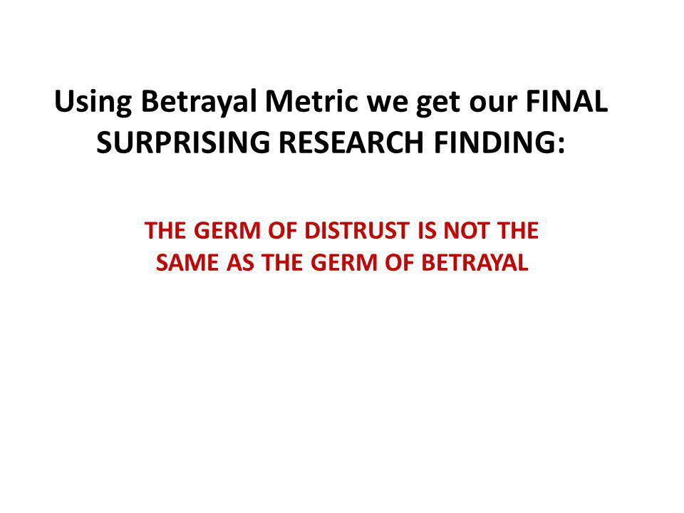 Using Betrayal Metric we get our FINAL SURPRISING RESEARCH FINDING: