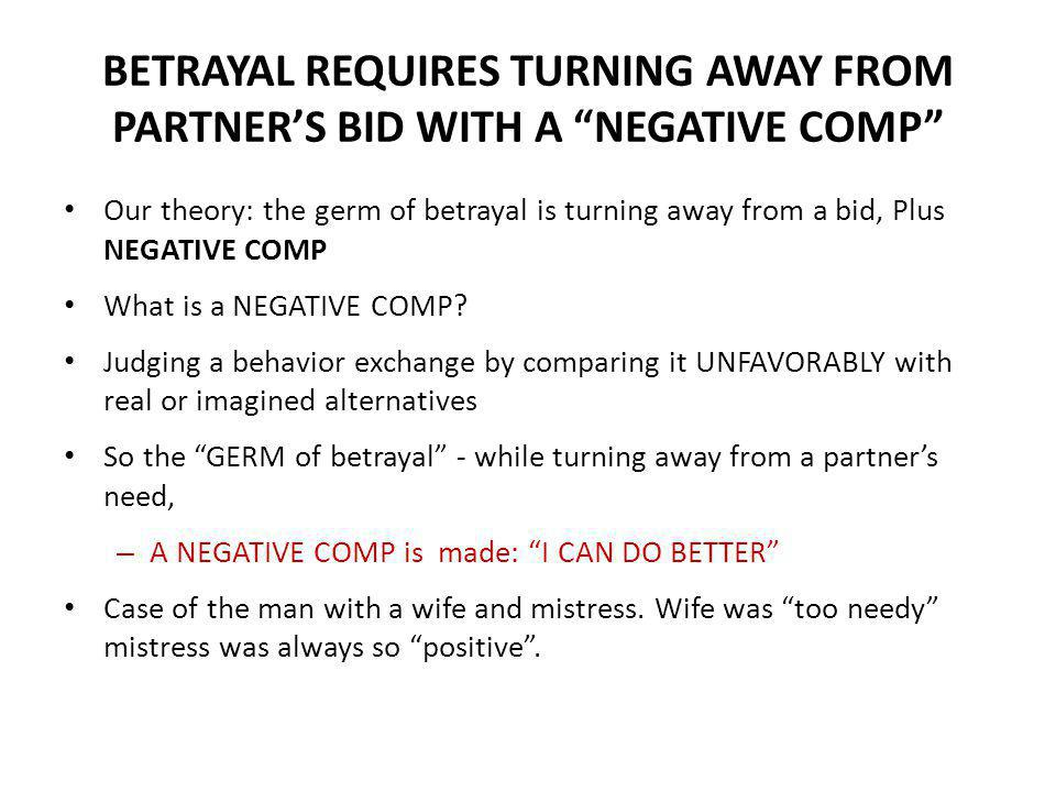 BETRAYAL REQUIRES TURNING AWAY FROM PARTNER'S BID WITH A NEGATIVE COMP
