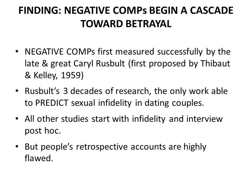 FINDING: NEGATIVE COMPs BEGIN A CASCADE TOWARD BETRAYAL