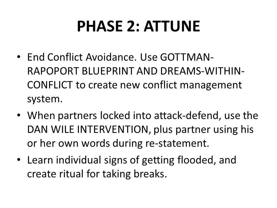 PHASE 2: ATTUNE End Conflict Avoidance. Use GOTTMAN-RAPOPORT BLUEPRINT AND DREAMS-WITHIN-CONFLICT to create new conflict management system.
