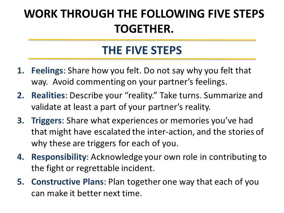 Work through the following five steps together.