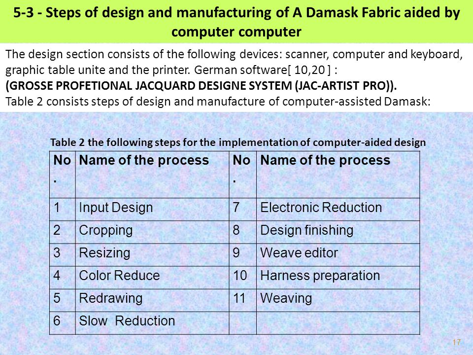 5-3 - Steps of design and manufacturing of A Damask Fabric aided by computer computer