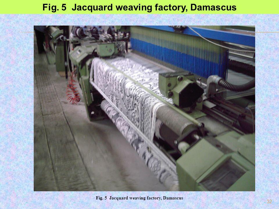 Fig. 5 Jacquard weaving factory, Damascus