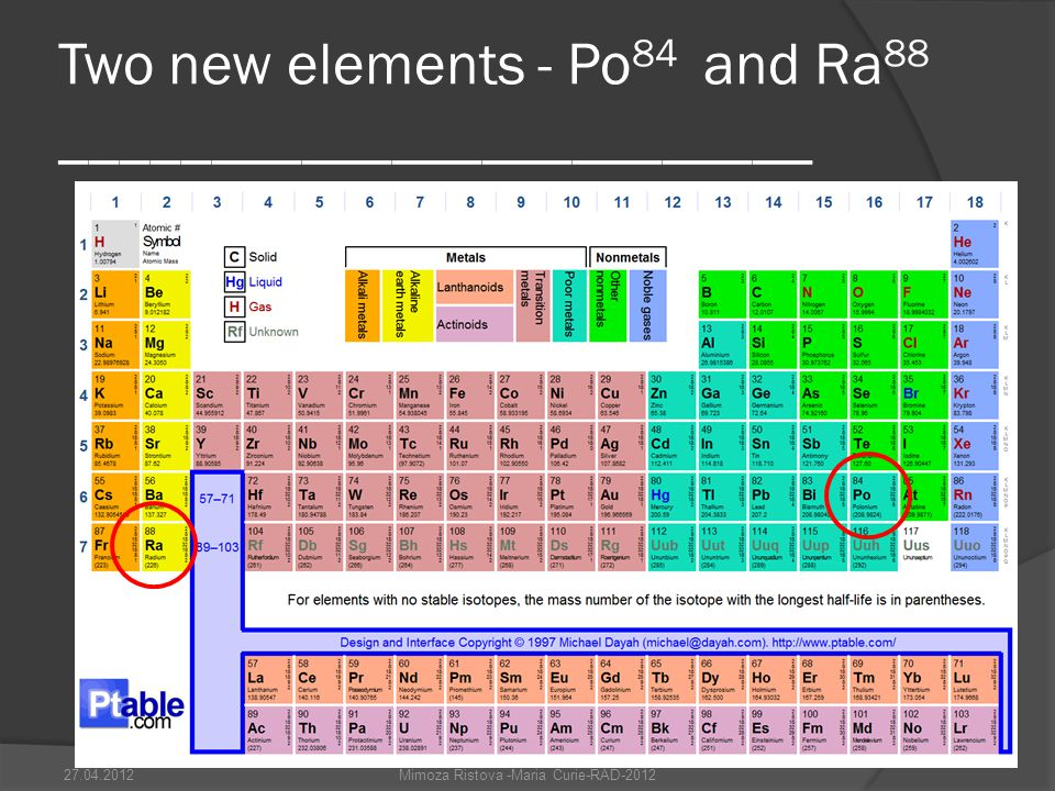 Two new elements - Po84 and Ra88 _________________________