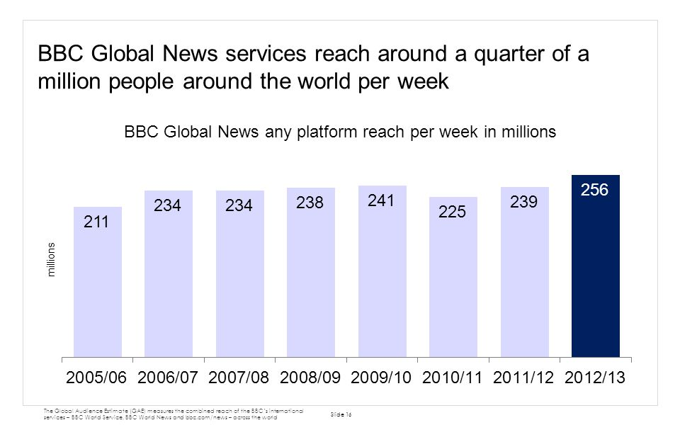 BBC Global News any platform reach per week in millions