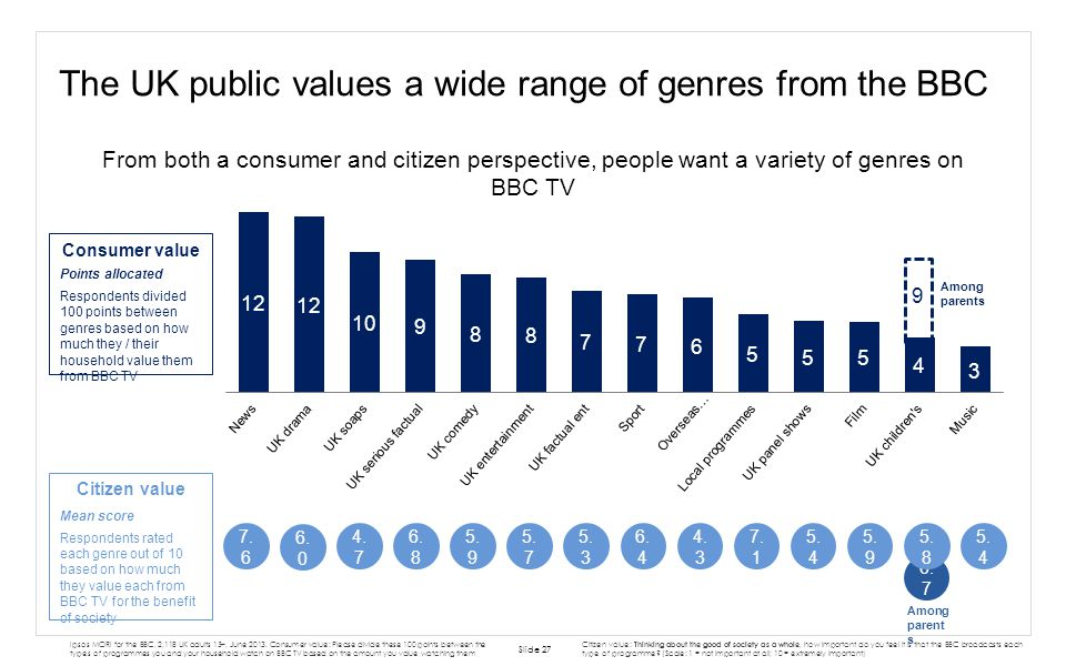 The UK public values a wide range of genres from the BBC