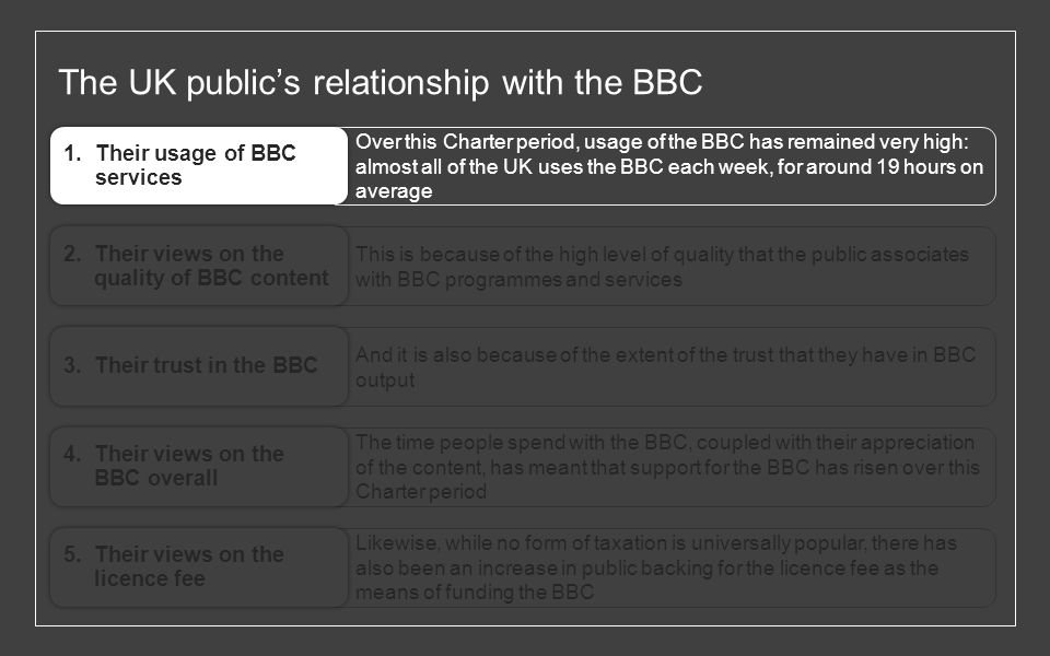 The UK public's relationship with the BBC