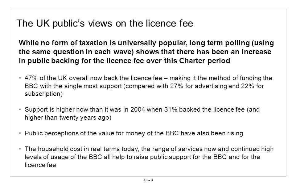 The UK public's views on the licence fee