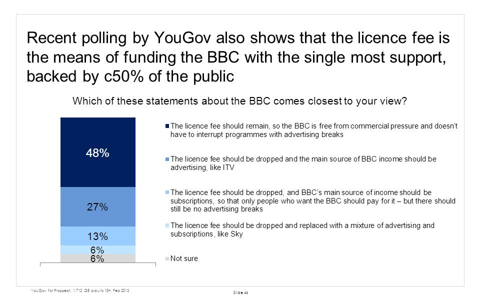 Which of these statements about the BBC comes closest to your view