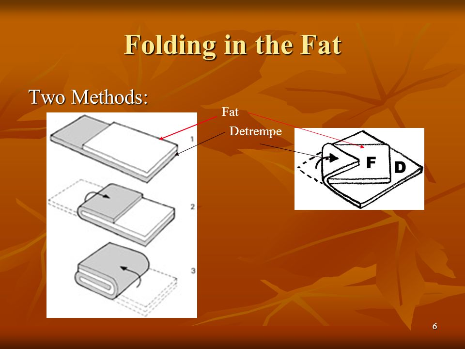 Folding in the Fat Two Methods: Fat Detrempe 2