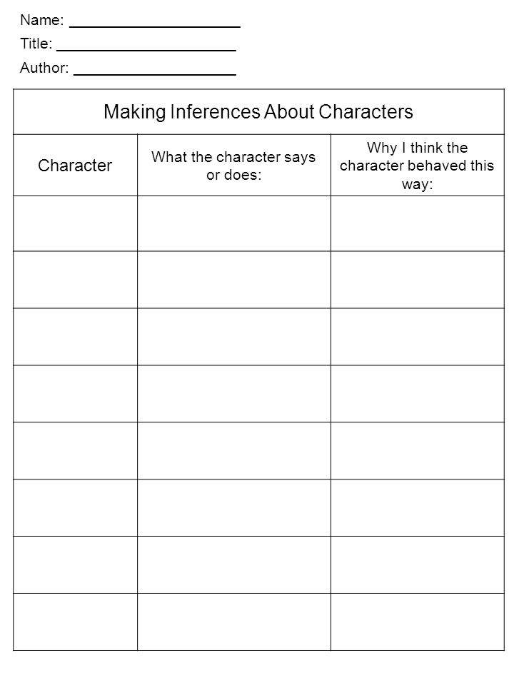 Making Inferences About Characters