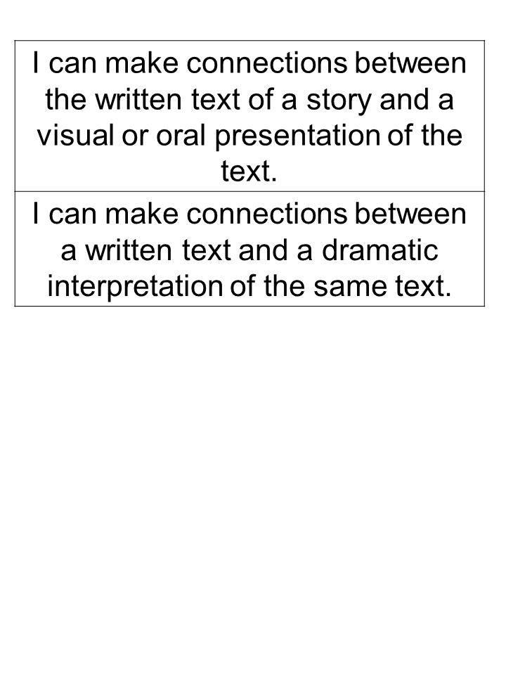 I can make connections between the written text of a story and a visual or oral presentation of the text.