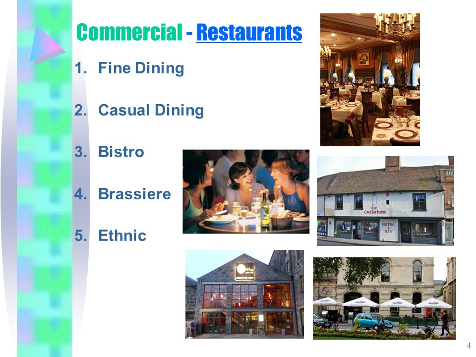Commercial - Restaurants