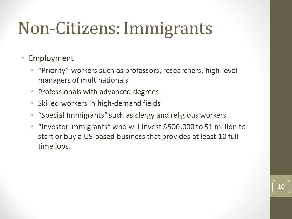 Non-Citizens: Immigrants