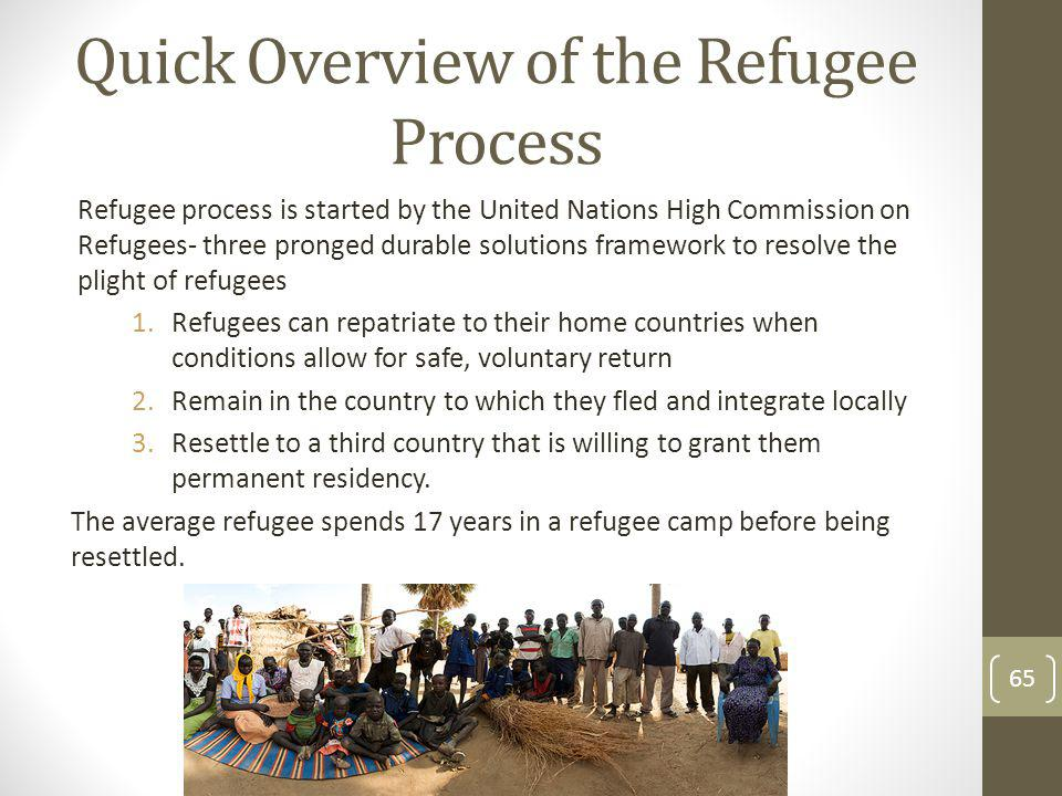 Quick Overview of the Refugee Process