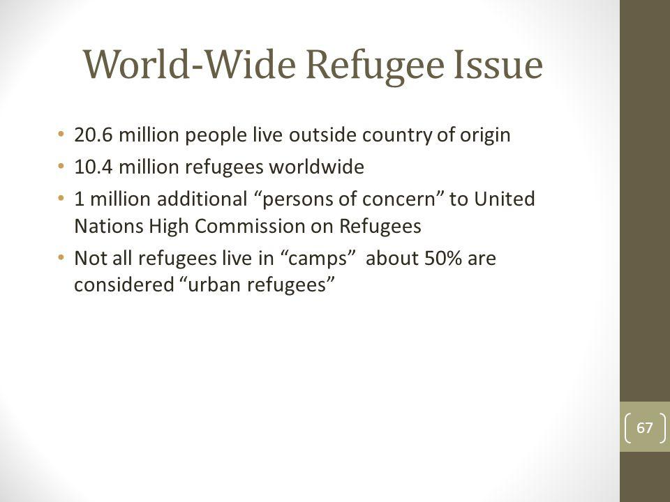 World-Wide Refugee Issue