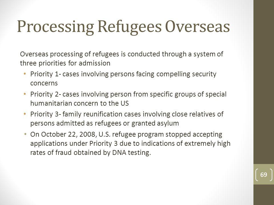 Processing Refugees Overseas