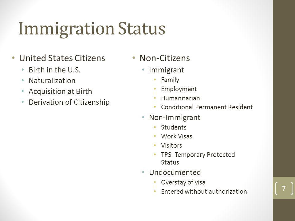 Immigration Status United States Citizens Non-Citizens