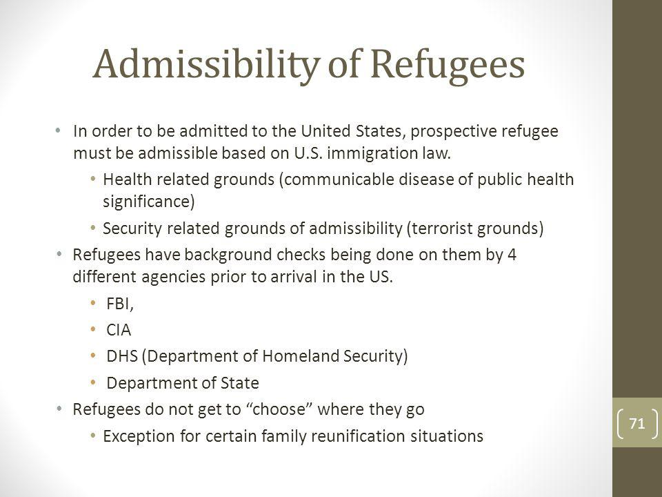 Admissibility of Refugees