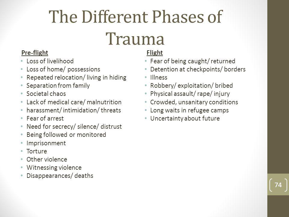 The Different Phases of Trauma