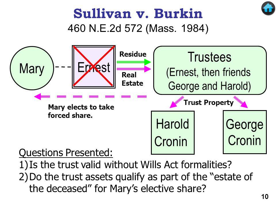 Sullivan v. Burkin 460 N.E.2d 572 (Mass. 1984)