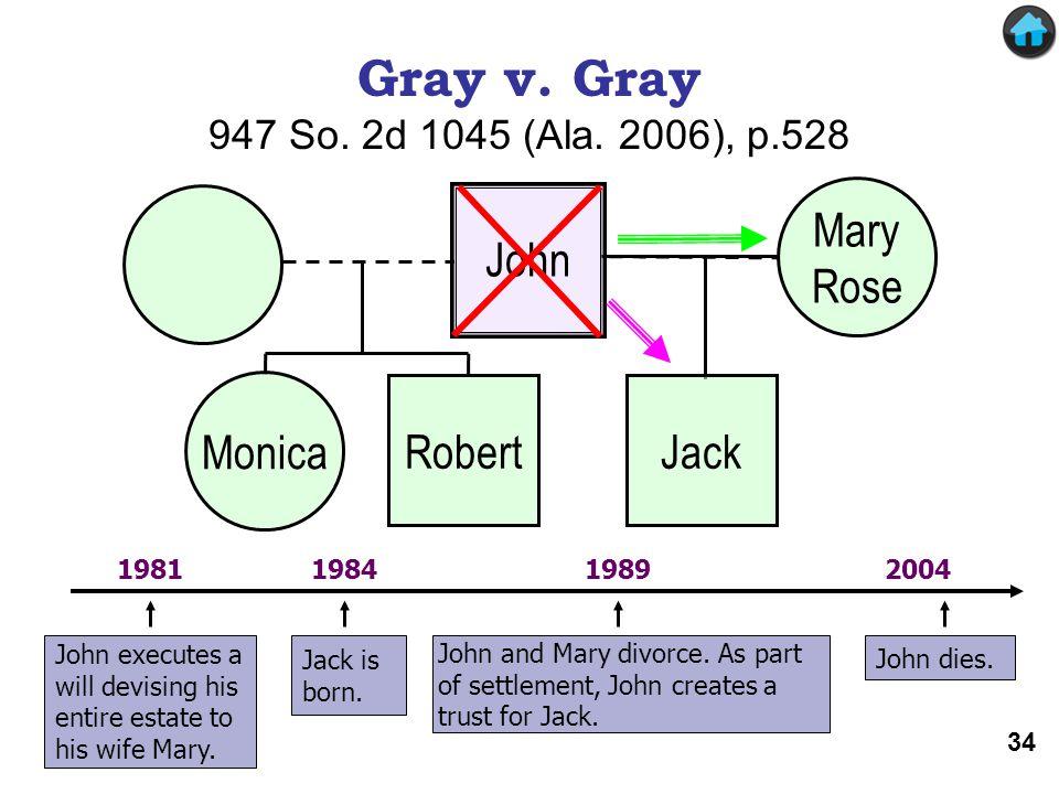 Gray v. Gray 947 So. 2d 1045 (Ala. 2006), p.528 Mary Rose John Monica