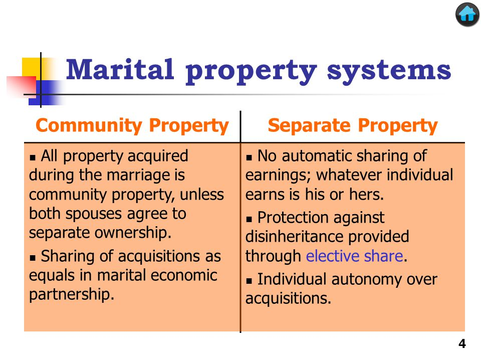 Marital property systems